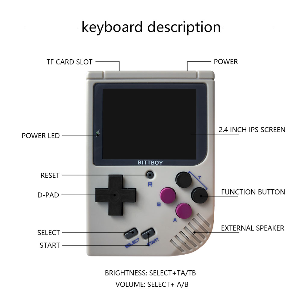 Video Game Console New BittBoy - Version3.5 - Retro Game Handheld Games Console Player Progress Save/Load 32gb card External Video Game Console New BittBoy - Version3.5 - Retro Game Handheld Games Console Player Progress Save/Load 32gb card External
