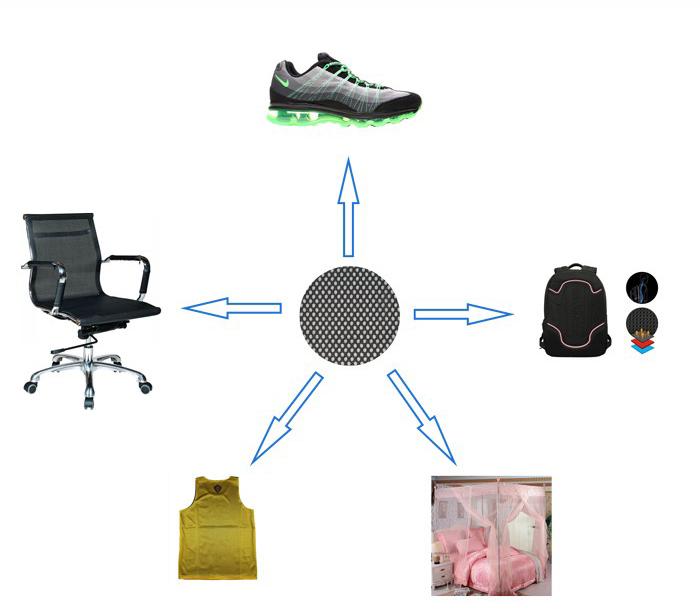 ESPACIADOR sándwich 3D tela de malla de aire para zapatos, silla de oficina