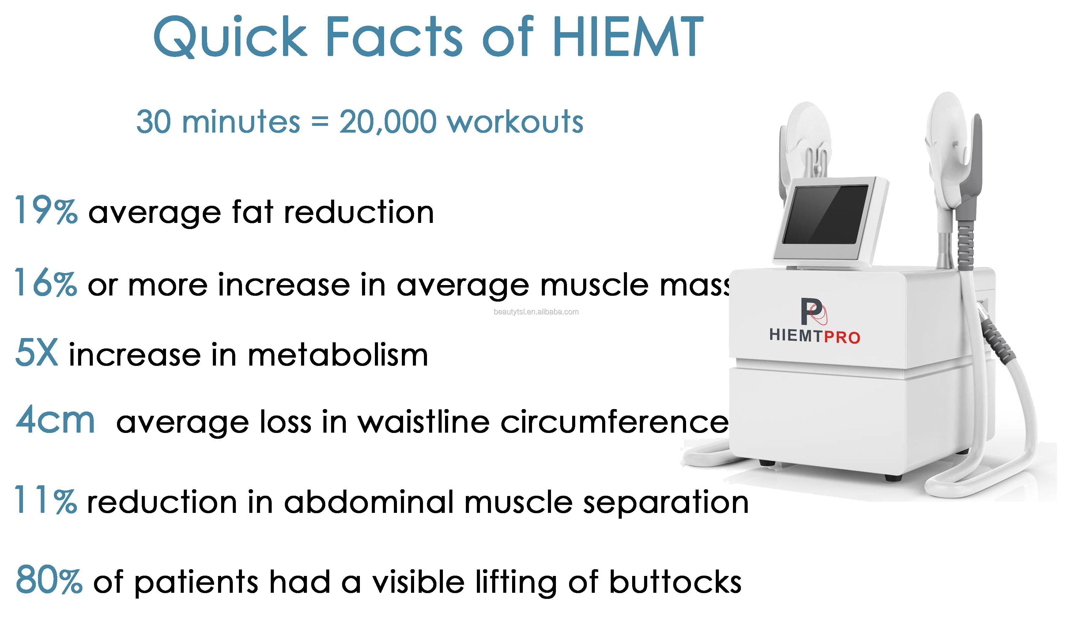 Latest products EMT6 EMS Body Sculptor Muscle HIEMT EMS Non-invasive Slimming Tesla EMS Body Sculpt
