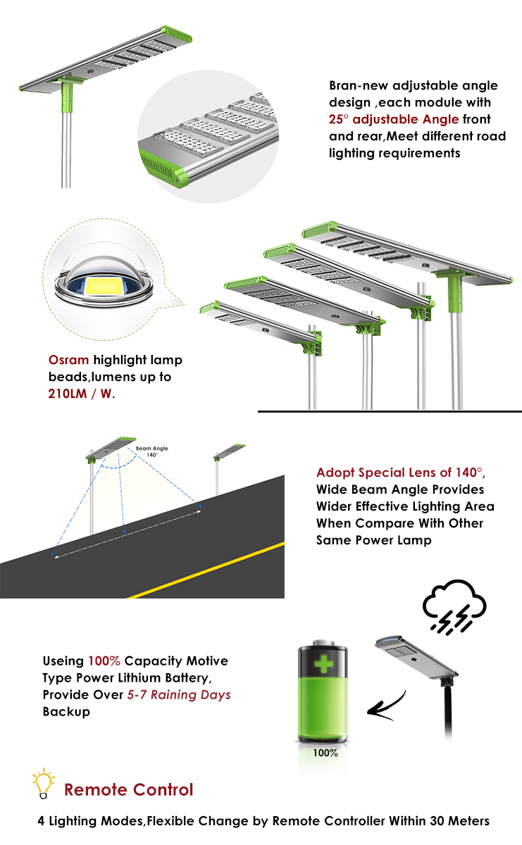 3 years warranty Remote Control module led solar street lamp