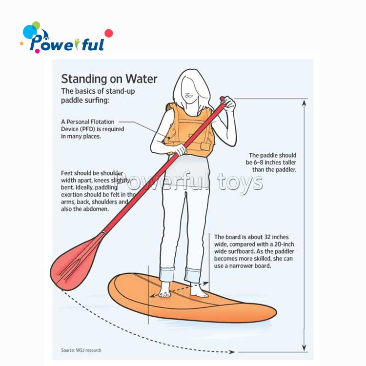Stand up paddle board, inflatable recreational board on water