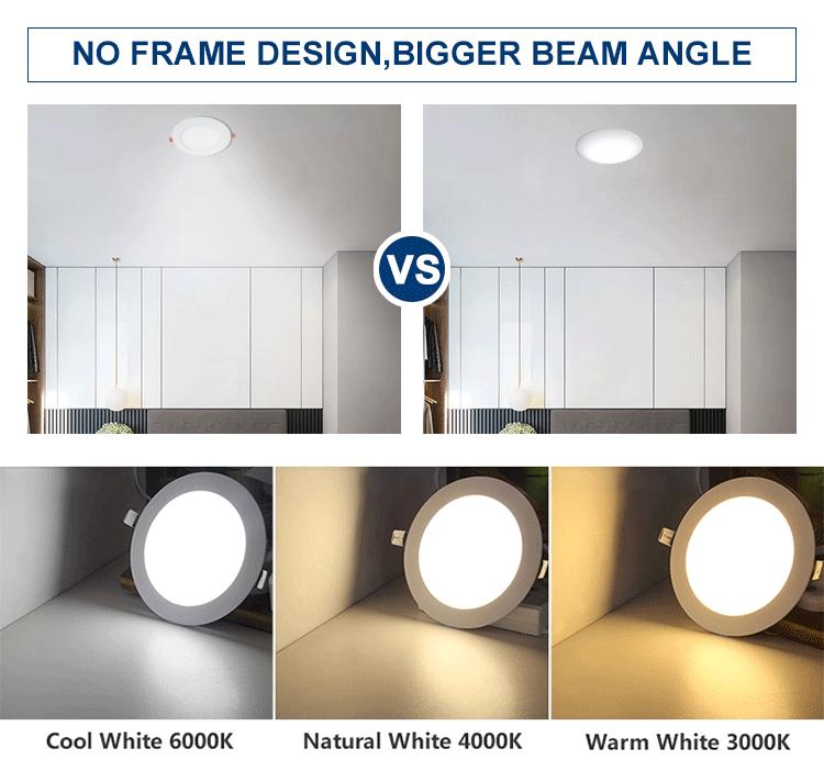 Hemat energi lampu panel dipimpin/harga rendah putaran dipimpin panel cahaya 18 w