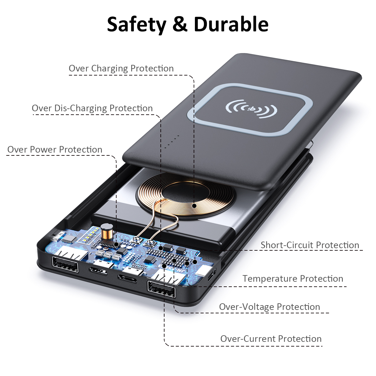 10000 mAh Energien-bank-externe Batterie-bewegliche Ladegerät Pack mit Integriertem Typ C und Micro Usb-kabel für iPhone Für Samsung