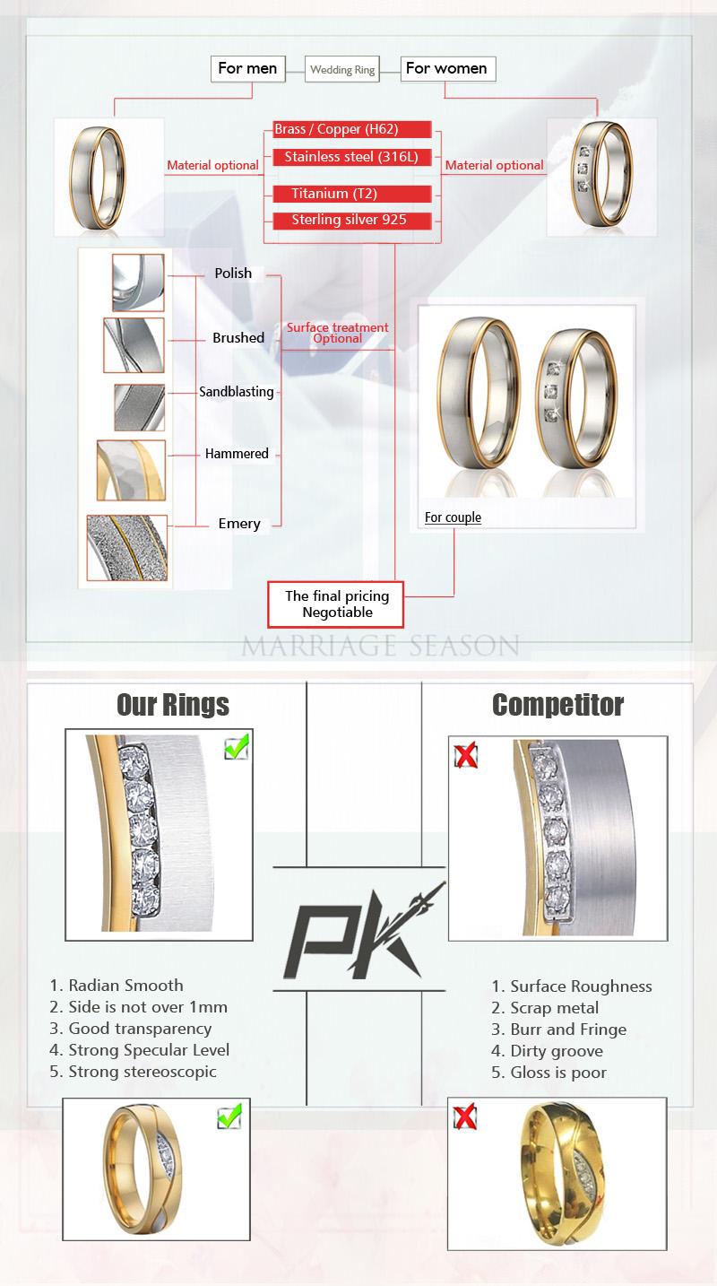 Wholesale fashion jewelry brands imitations two tone fashion wedding ring