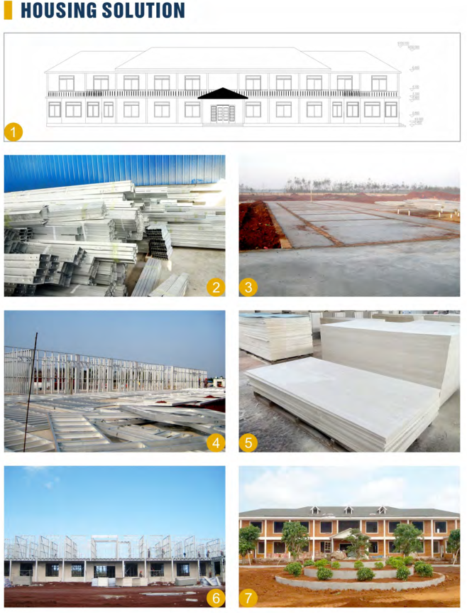 High Strength 100% Chloridion Fireproof MgO Board for Floor Roor Ceiling