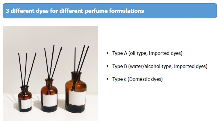 Customized Size Don't fade Black diffuser stick for reed diffuser