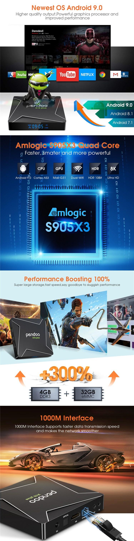 Amlogic Pendoo X10 Plus S905x3 Shield Android Box Ott 128 Gb Best 2020 Smart 4k 128g Tv Boxes