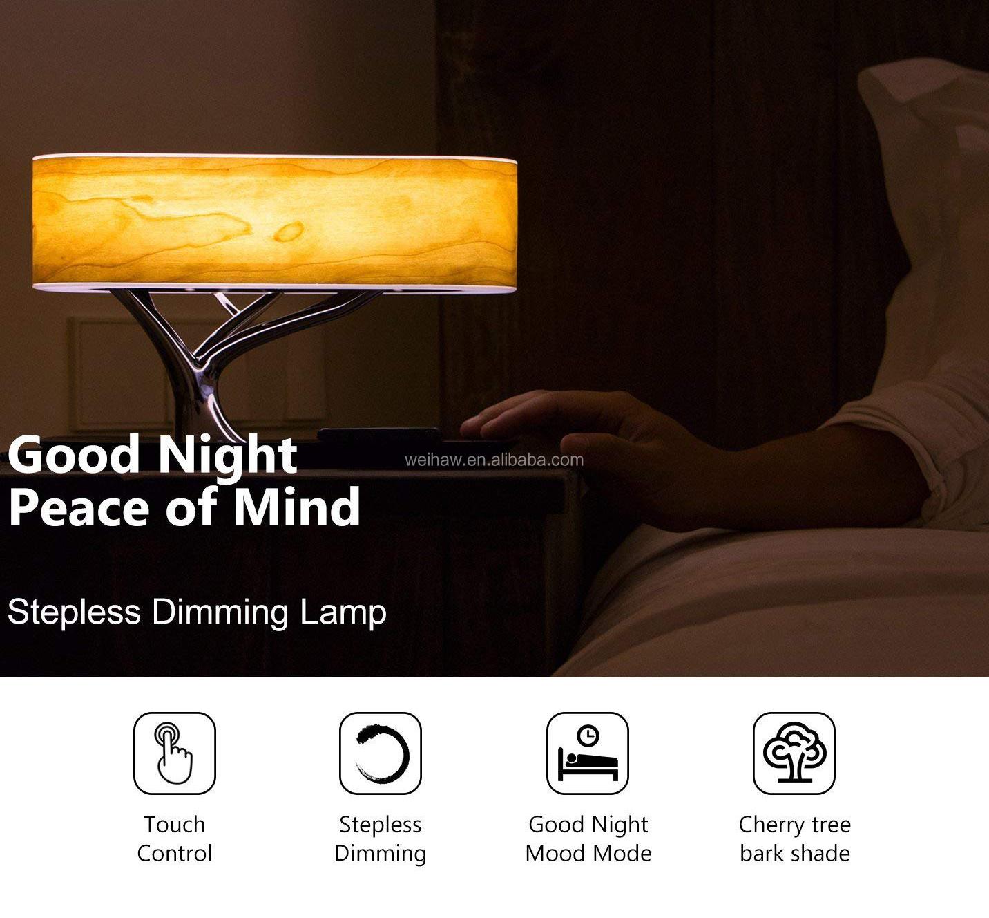 Amazon shopify ebay best seller 2020 di Sonno Modalità Stepless Dimming Lampada Da Comodino con il Bluetooth Speaker e Caricatore Senza Fili