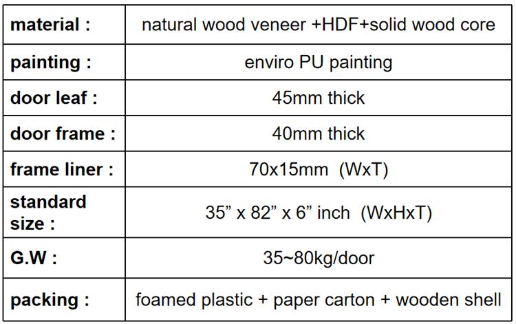 Branded houten scharnieren rvs ronde deur beveiliging deuren hout