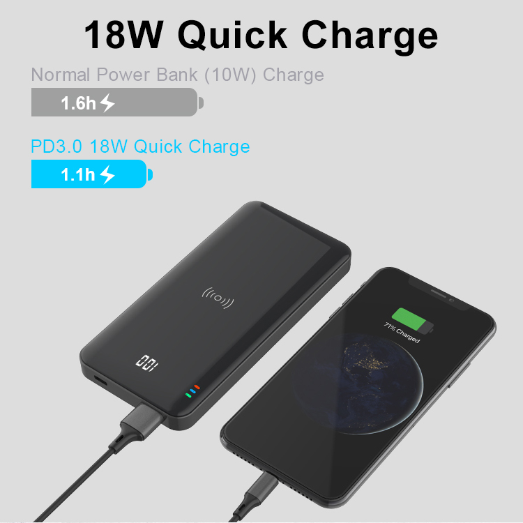 Portable Wireless Charger Power Bank PD 3.0 18W & QC 3.0 18W Fast Charging Digital Display Qi Wireless Power Bank 10000mAh