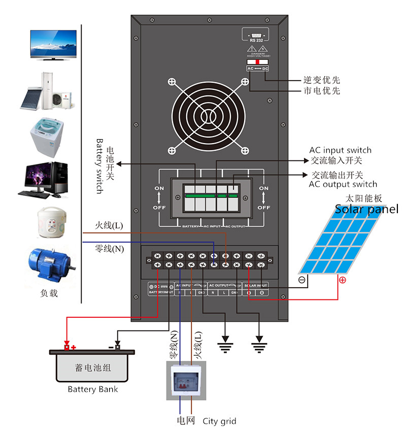 Monocrystalline solar panel home use 220V single phase 5KW 10kw solar system