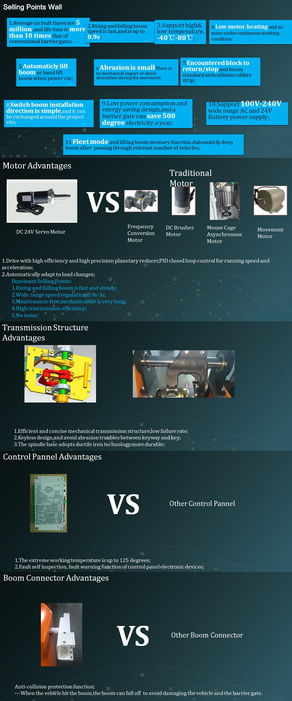 ProBG3100RL एडवांटेज.jpg