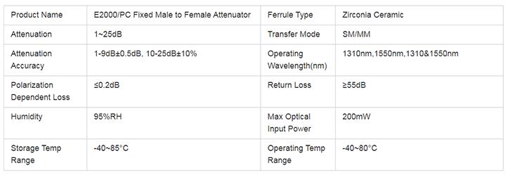 SM E2000/APC Female to Male Fiber Optic Attenuator