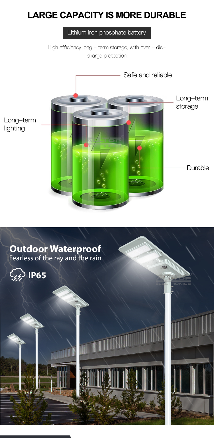 ALLTOP High quality outdoor lighting microwave induction ip65 smd 40w 60w 120w 180w integrated all in one led solar street light