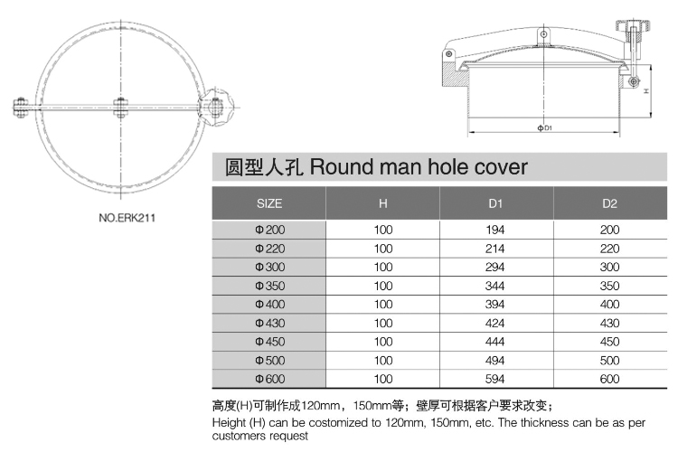 DONJOY Circular Manhole Covers without pressure manhole cover
