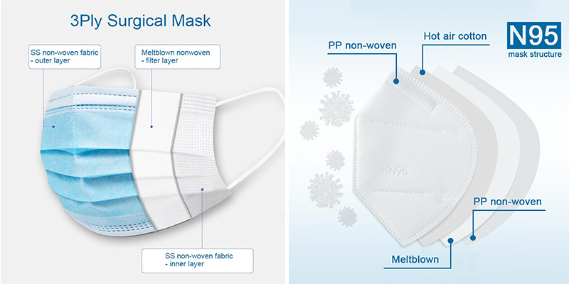 Factory price Disposable 3 Ply Surgical N95 FFP2 Melt Blown Face Mask Raw Material