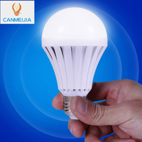 5W 7W 9W 12W E27 B22 Battery Outdoor Camping SKD Parts Portable Intelligent Emergency Rechargeable LED Bulb,LED Lamp,LED Light