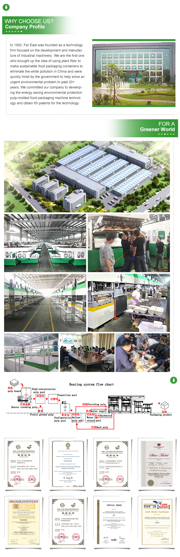 Disposable Take Away Food Box Making / Tableware Production Line Biodegradable Machine