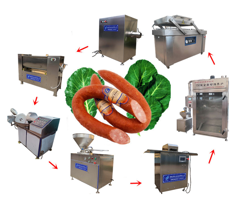 Meat <strong>Processing</strong> Electric <strong>Chicken</strong>/fish/beef Stuffer Sausage Making Machine
