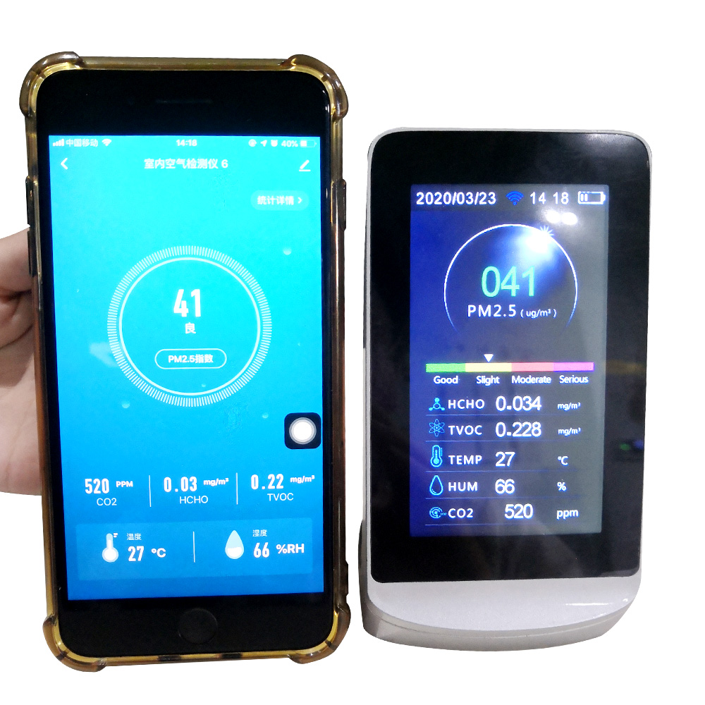 2020 2.4GHz wifi air quality monitor HCHO/TVOC/PM2.5/CO2 AQI 5GHz hotspot zigbee Wi-Fi Bluetooth Tuya air detector smart app