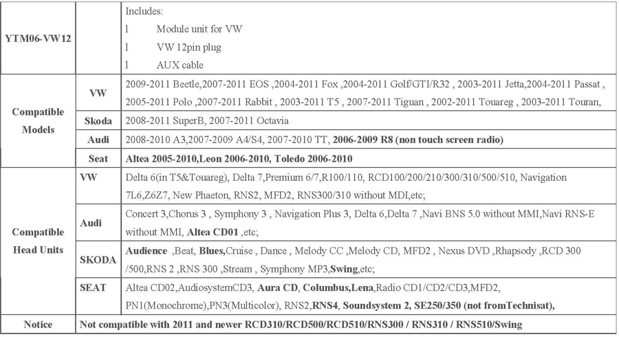 VW12Compatible list.jpg