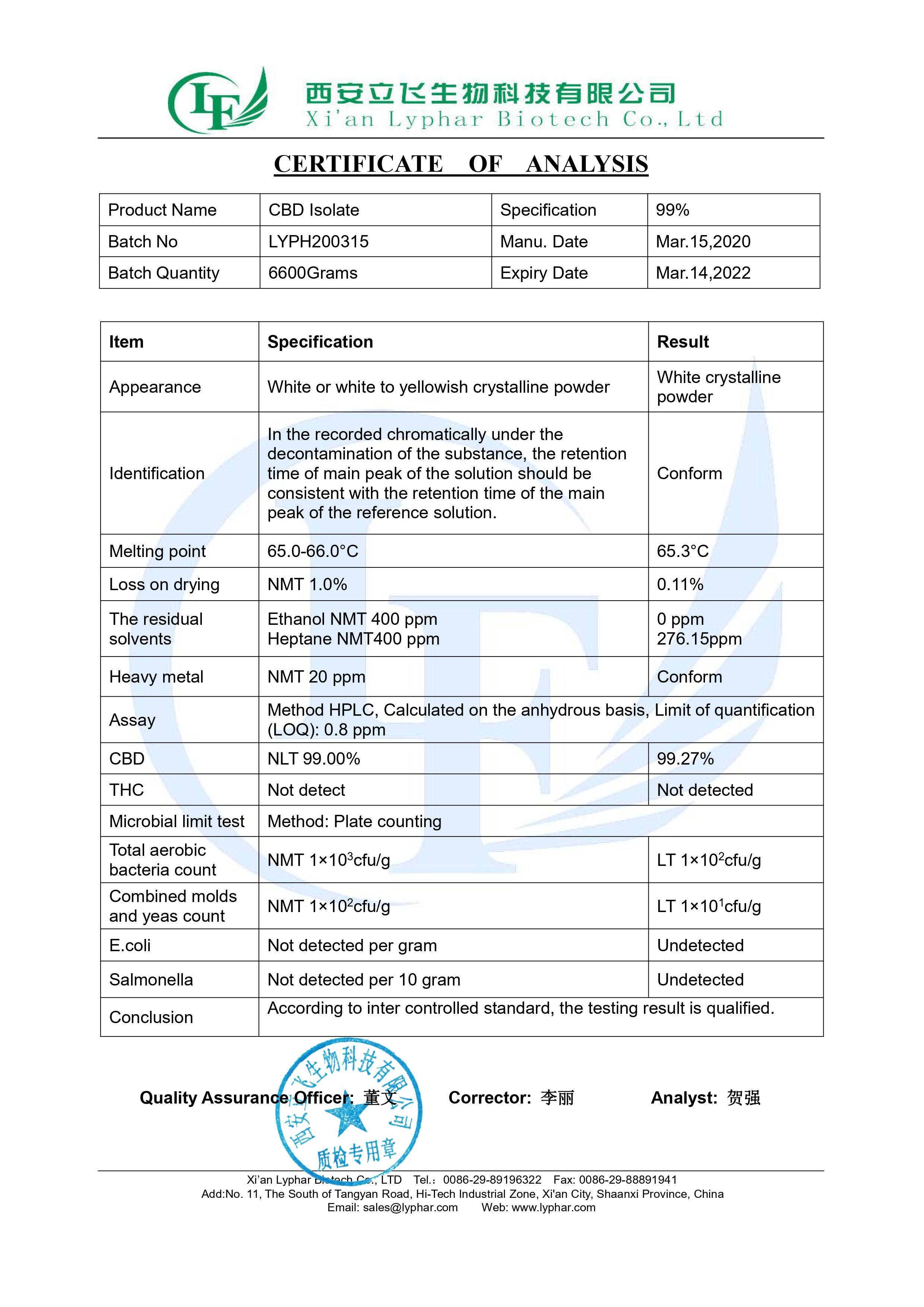 CBD инвентарь в США Горячая продажа CBD изолят/каннабидиол изолят/CBD порошок