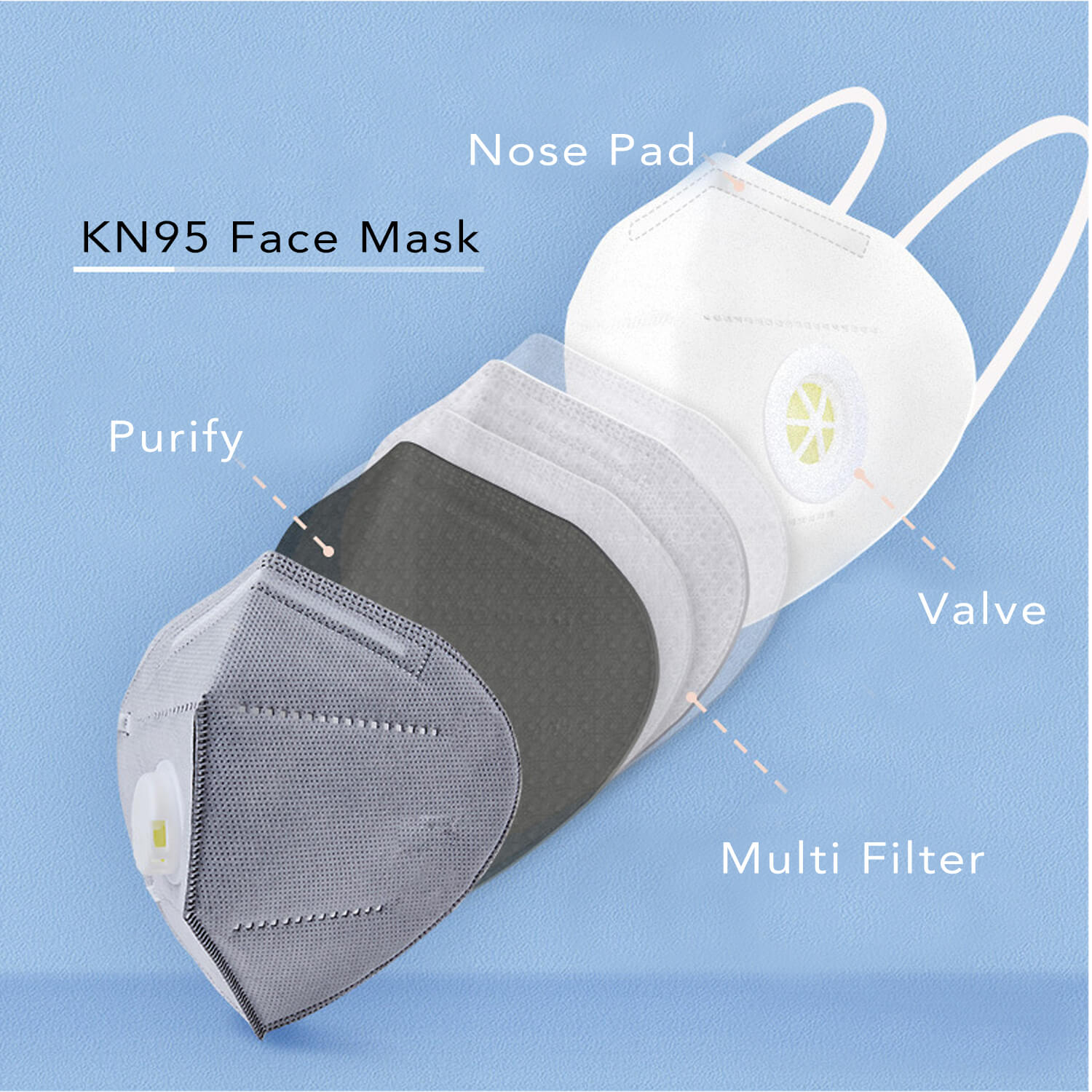 Stock N95 Surgical Face Mask With Valve Disposable Face Mask Respirators Factory Wholesale