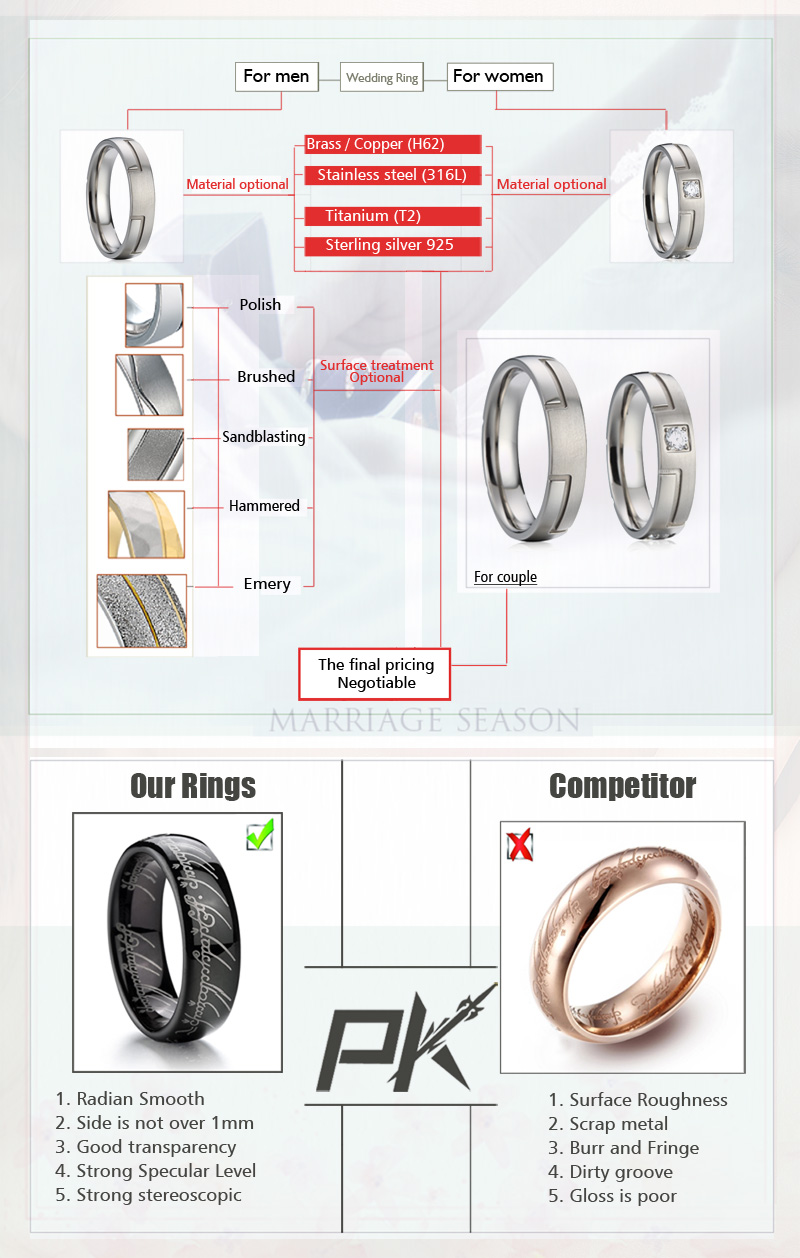 titanium steel smart magnetic ring 18k gold plating wedding engagement band couple ring men titanium black