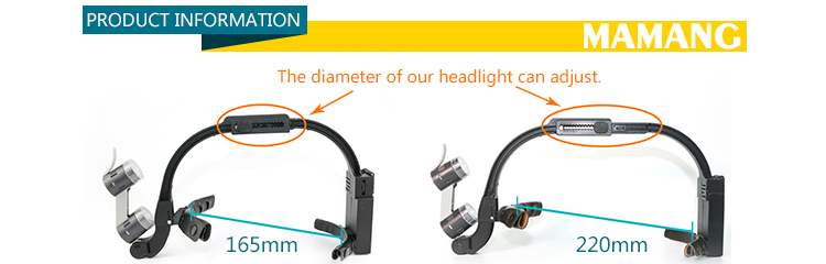Dr Kim Wireless Rechargeable Doctor headlight With 1.5x loupe Med Equipments dental headlight
