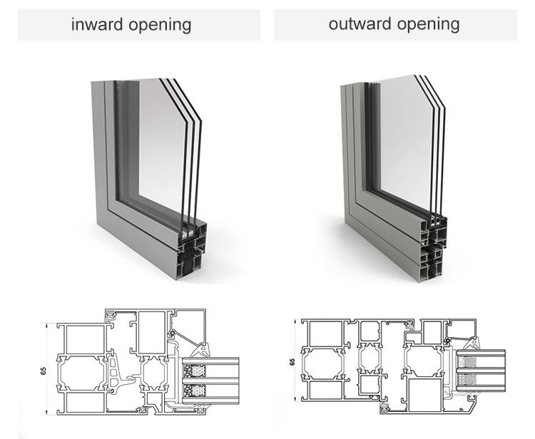 คู่เคลือบอลูมิเนียม Windows และสอดคล้องกับมาตรฐานออสเตรเลีย/อลูมิเนียม windows ในจีน