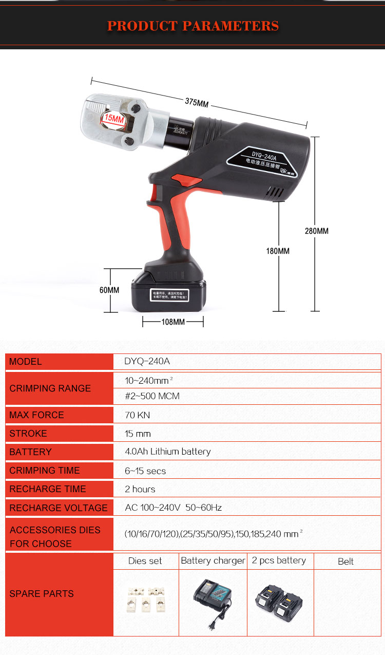 Product distributor opportunities labor-saving cordless crimpers with LED display
