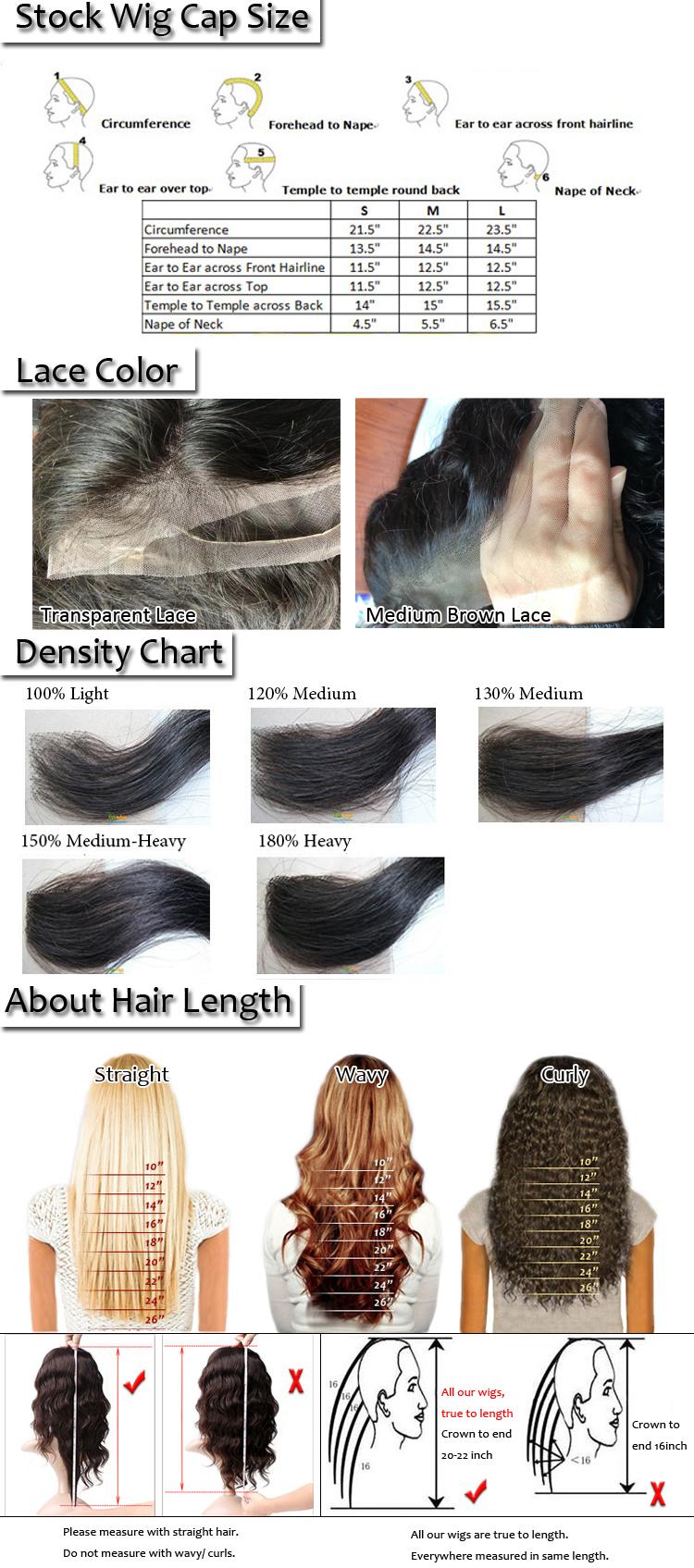 Wig size density.jpg