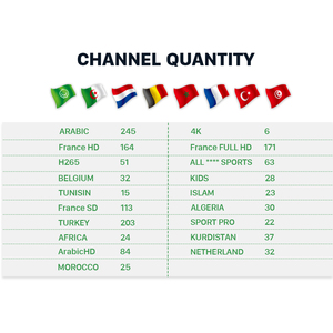 Apps Arabic Iptv Channels, Apps Arabic Iptv Channels Suppliers and