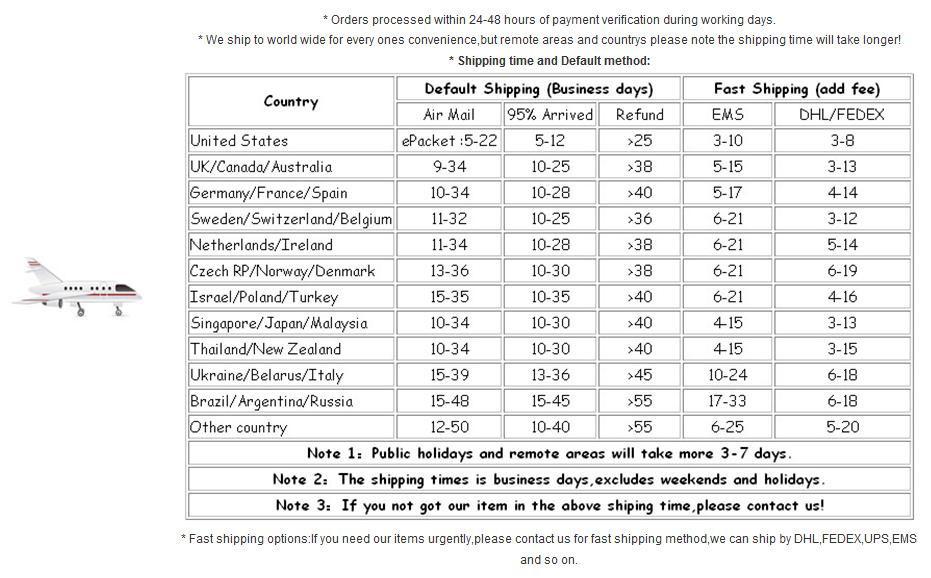 מובטח 100% 2300mAh מובייל טלפון נייד סוללה עבור סמסונג גלקסי S3 אס 3 i9300 L710 i747 i535 R530 סיטונאי משלוח חינם