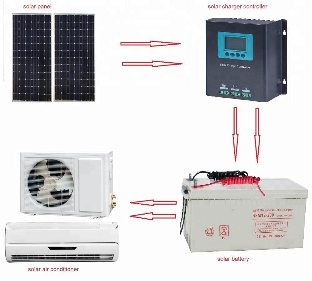 solar energy air conditioner for house 12000btu ;solar powered <strong>ac</strong> and dc air conditioner