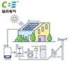CBE Best Sale living use solar energy systems 100w with fan