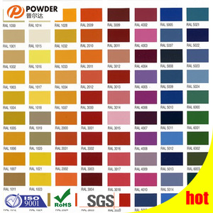 Ral 1018 Zinc yellow electrostatic epoxy polyester coating paint spray powder colors