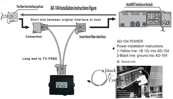 Most Interface Video  Tv  Dvd Unlock In Motion For Audi