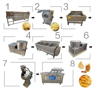 Full automatic semi-automatic Potato Chips Production Line hot selling small snack food machine potato chips production line