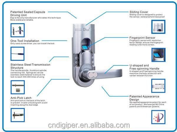 6600 86 Residential Biometric Fingerprint Code Lock With