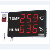 digital led temperature humidity measurement instruments