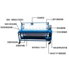 Automatic Electric 1800-2400mm Width Fabric Meter Counter Rolling Machine With Light Inspection