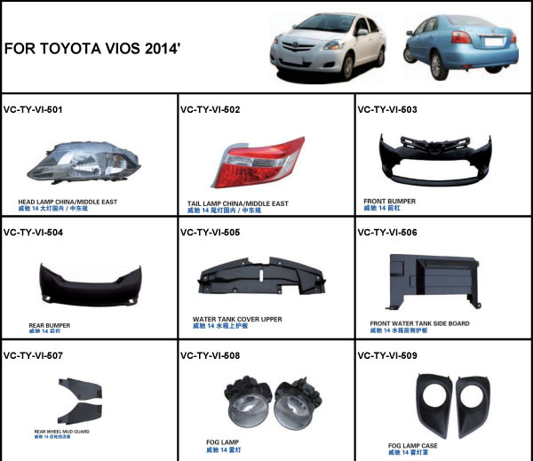 Toyota car spare parts list