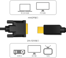 Alta calidad Mini DisplayPort macho a DVI hembra Adaptador <span class=keywords><strong>convertidor</strong></span> <span class=keywords><strong>de</strong></span> cable