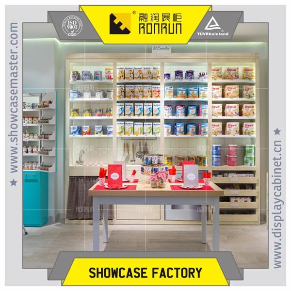 Medicine Retail Shop Names,Drug Store Names,Pharmacy Shop Names ...