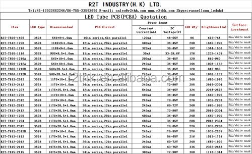 Ul&rohs Led Pcb Manufacturer Professional Pcb Design,94v0 Aluminum Plate  Samsung 5630 Led Smd Pcb Board - Buy Led Smd Pcb Board,Aluminum Plate,Pcb