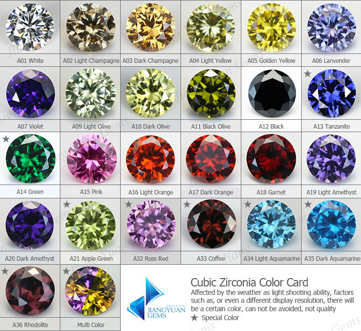 New Cats Eyes Gemstone Color Chart Buy Cats Eye Gemstone Color