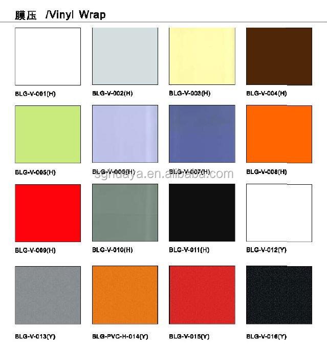 Modern Kitchen Cabinet Paint Colors