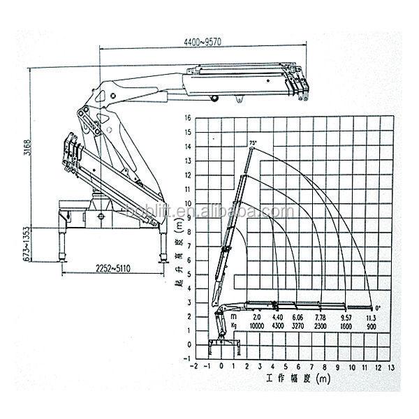Hydraulic 10 Ton Knuckle Boom Lorry Crane Machine For