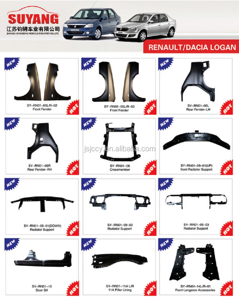 Aftermarket Renault/dacia Car/auto Body Parts/kits
